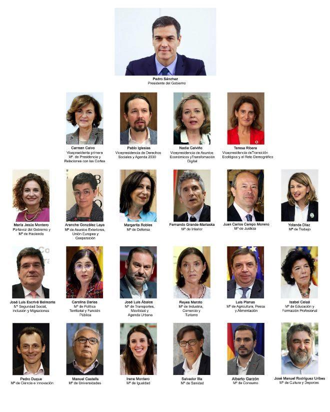 fotos de ministros y ministras