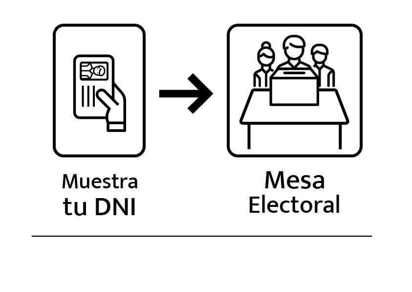 cartel muestra tu DNI y mesa electoral